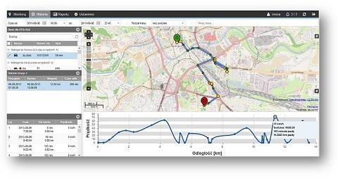 Aplikacja monitoringu GPS